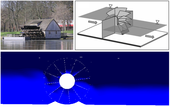 From floating mills (left) to the Hydrostatic Pressure Machine [7] (right) and numerical simulations (bottom figure).