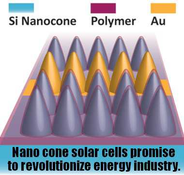 Nanocones: Solution To Affordable Solar Cells