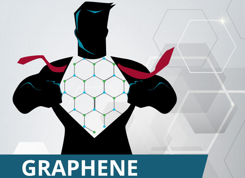 Graphene: How this wonder material is transforming every industry