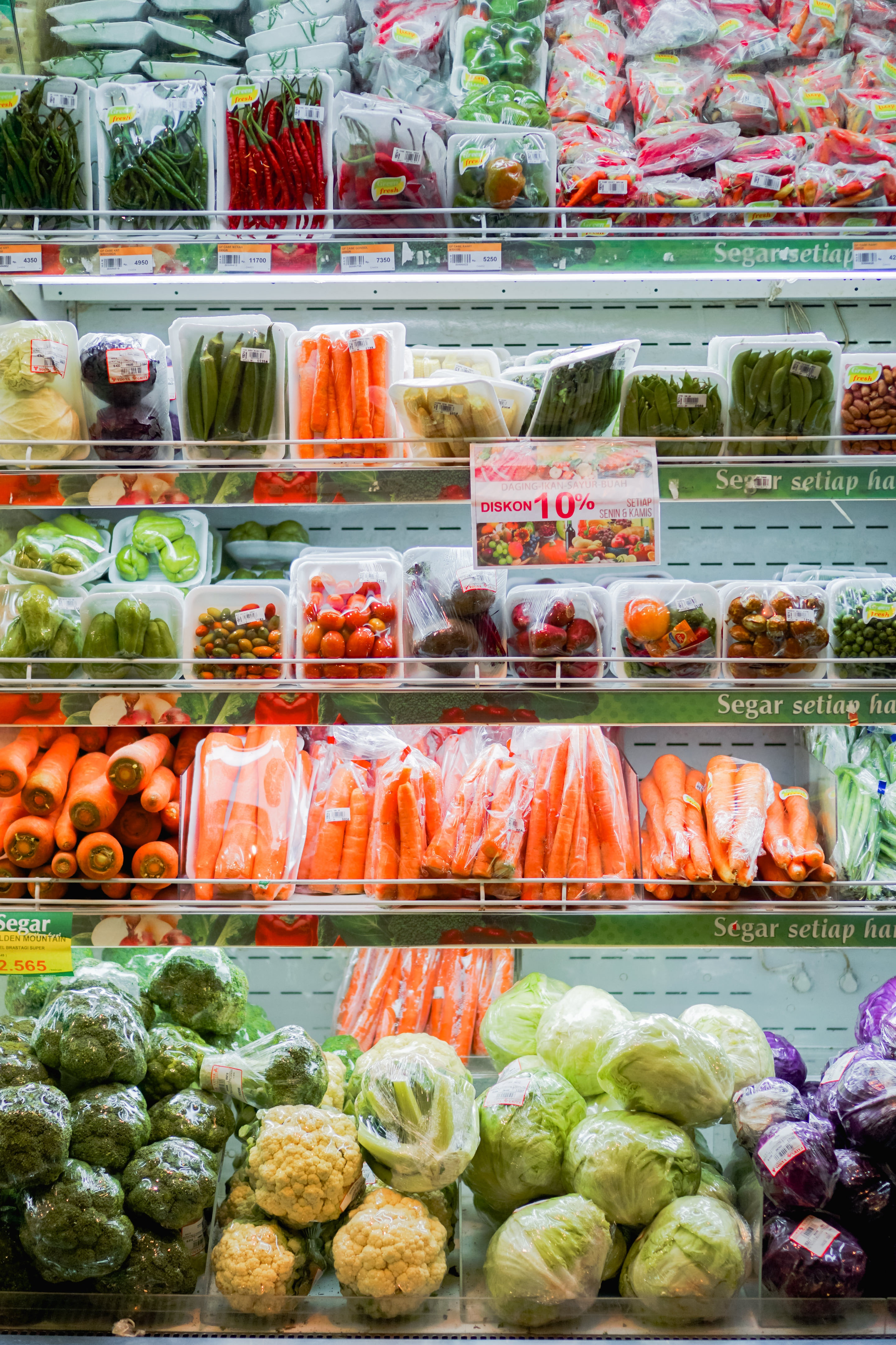 Food recalls: The why and 5 plausible innovative solutions
